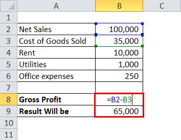 Gross Profit Example