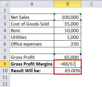Gross Profit Margin Example
