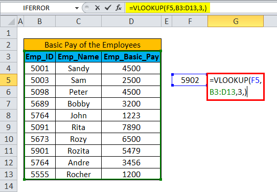 IFERROR with VLOOKUP Example 1-2