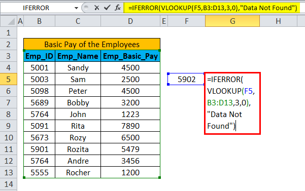 IFERROR with VLOOKUP Example 1-4