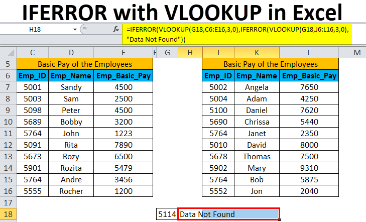 IFERROR with VLOOKUP (Formula, Examples) | How to Use?