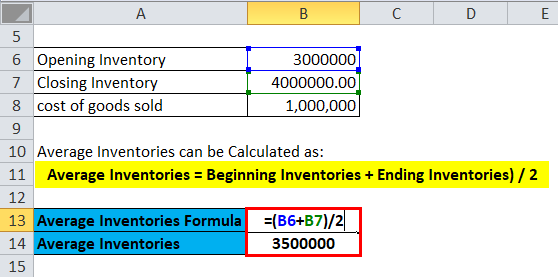 Inventory Turnover Ratio Example 1-1