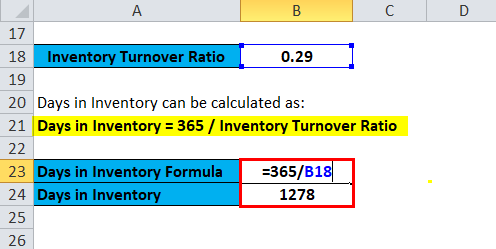 Inventory Turnover Ratio Example 1-3