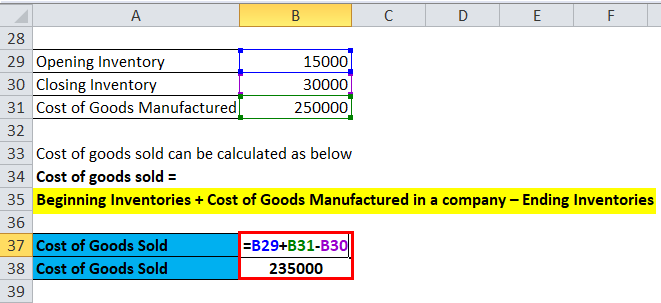 Inventory Turnover Ratio Example 2-1