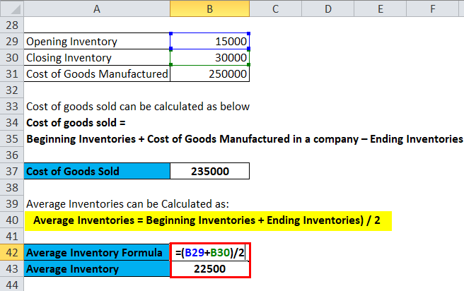Inventory Turnover Ratio Example 2-2