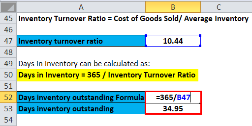Inventory Turnover Ratio Example 2-4