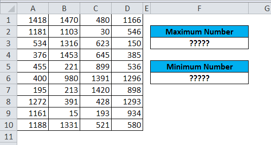 MAX and MIN Function 1-1