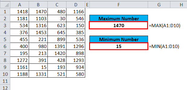MAX and MIN Function 1-2