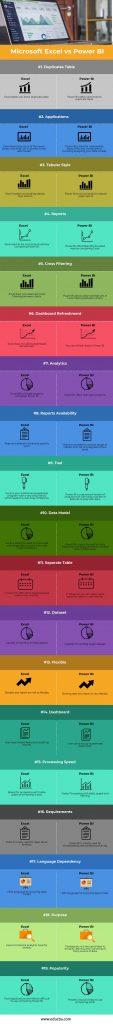 Microsoft-Excel-vs-Power-BI