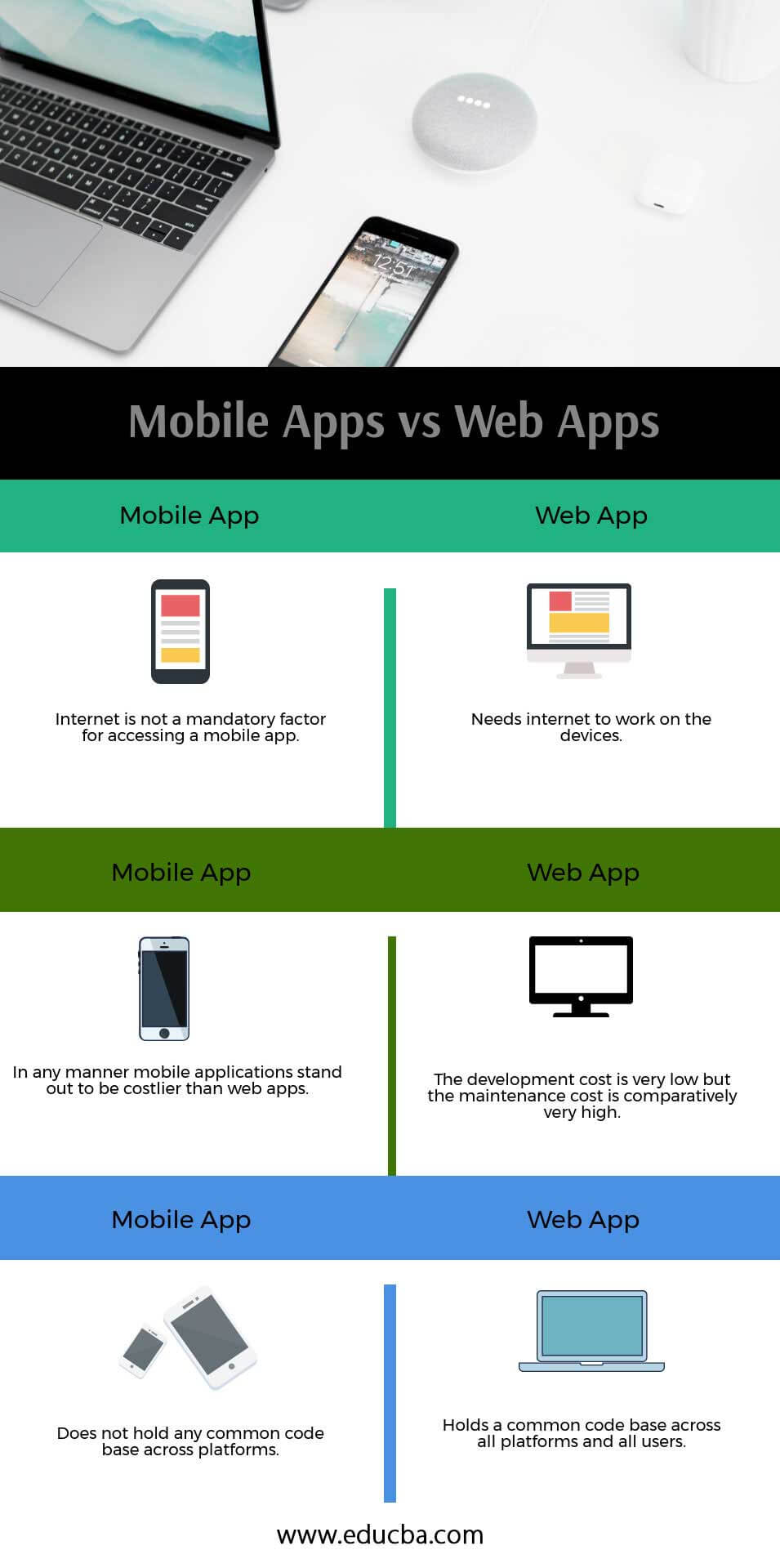 Mobile-Apps-vs-Web-Apps info