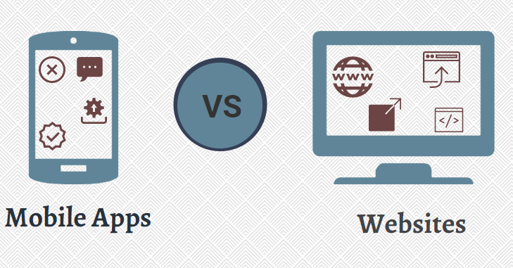 Mobile Apps vs Websites