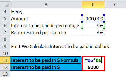 Calculation of Interest