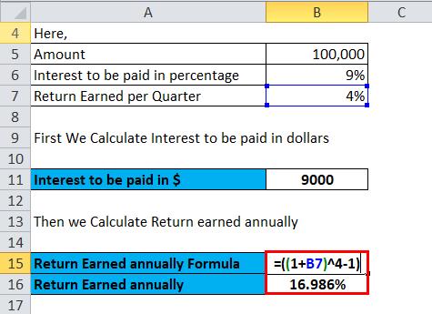 Calculation of Return earned