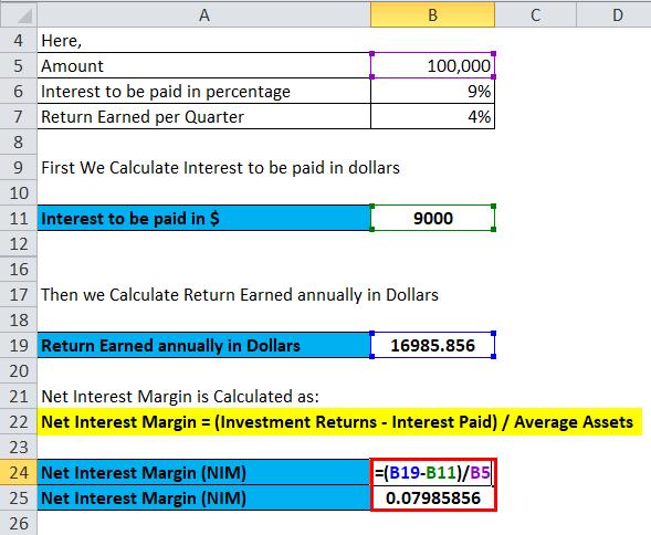 Net Interest Margin Example 1-4