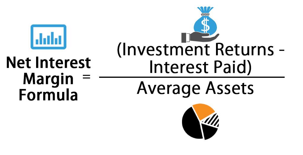 Net Interest Margin Formula
