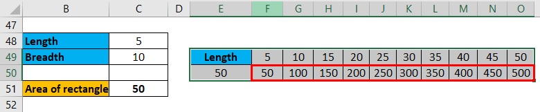 One Variable Data Table Example 1-12
