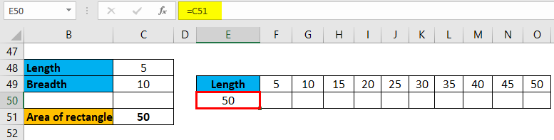 One Variable Data Table Example 1-4