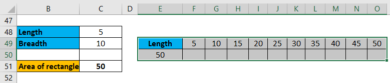 One Variable Data Table Example 1-5