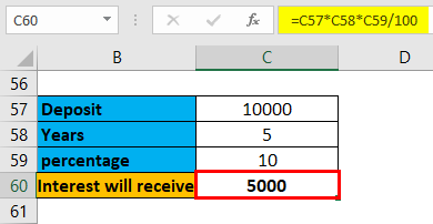 One Variable Data Table Example 2-1
