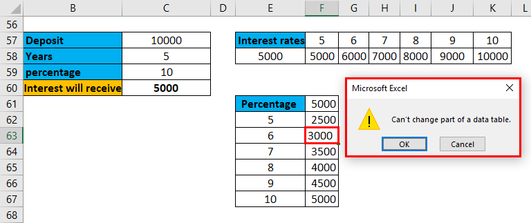 One Variable Data Table Example 2-11