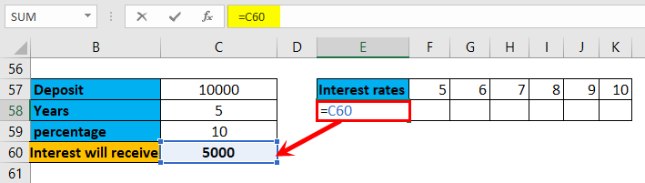 One Variable Data Table Example 2-2