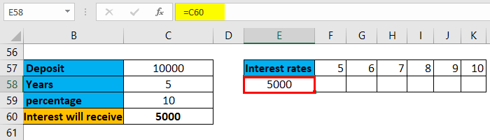 One Variable Data Table Example 2-3