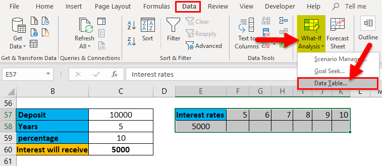One Variable Data Table Example 2-4