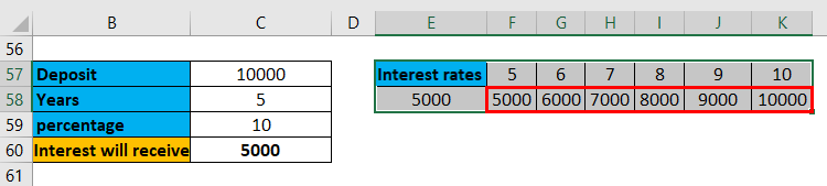 One Variable Data Table Example 2-6