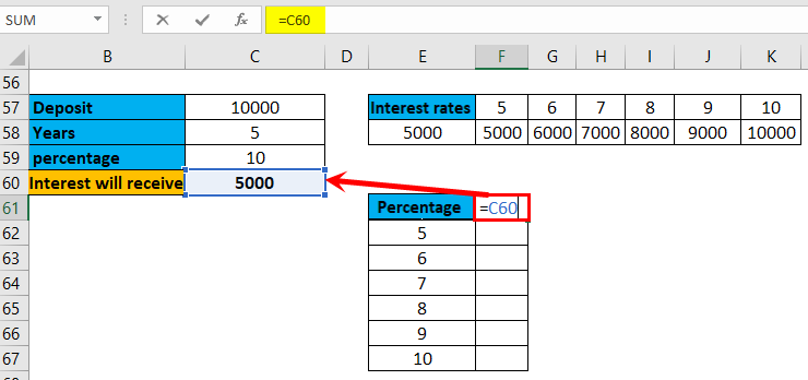 One Variable Data Table Example 2-7