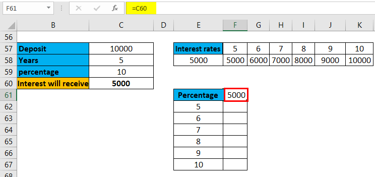 One Variable Data Table Example 2-8