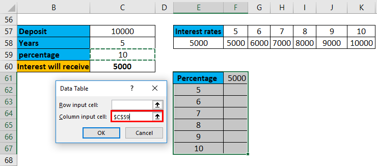 One Variable Data Table Example 2-9
