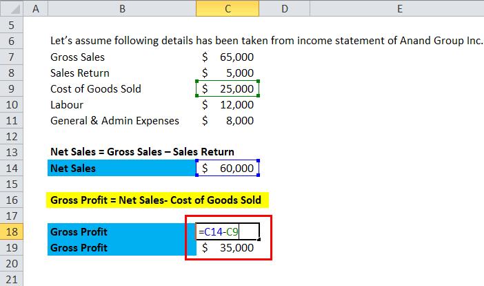Operating Profit Margin Example 1-2