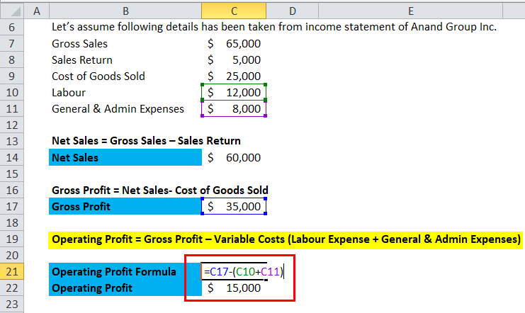 Operating Profit Margin Example 1-3
