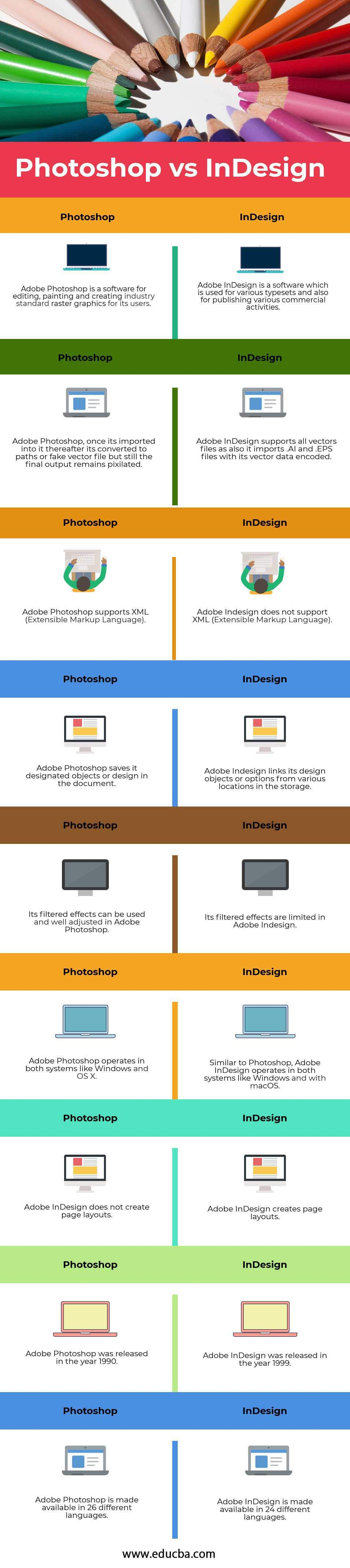 PHOTOSHOP-VS-INDESIGN infographics