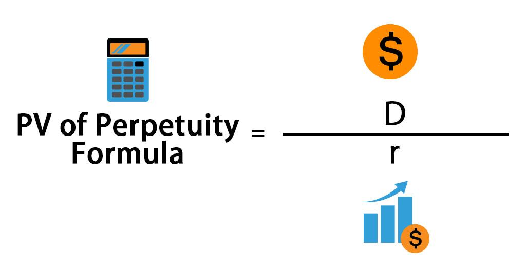 PV of Perpetuity Formula