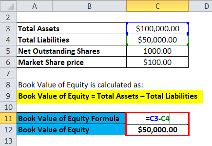 Calculation of Equity
