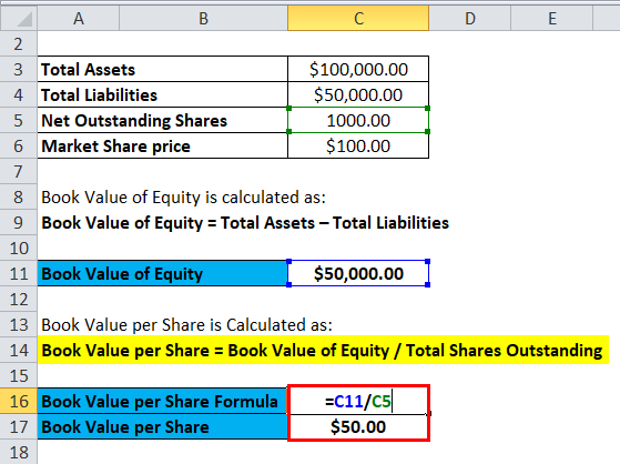 Calculation of share