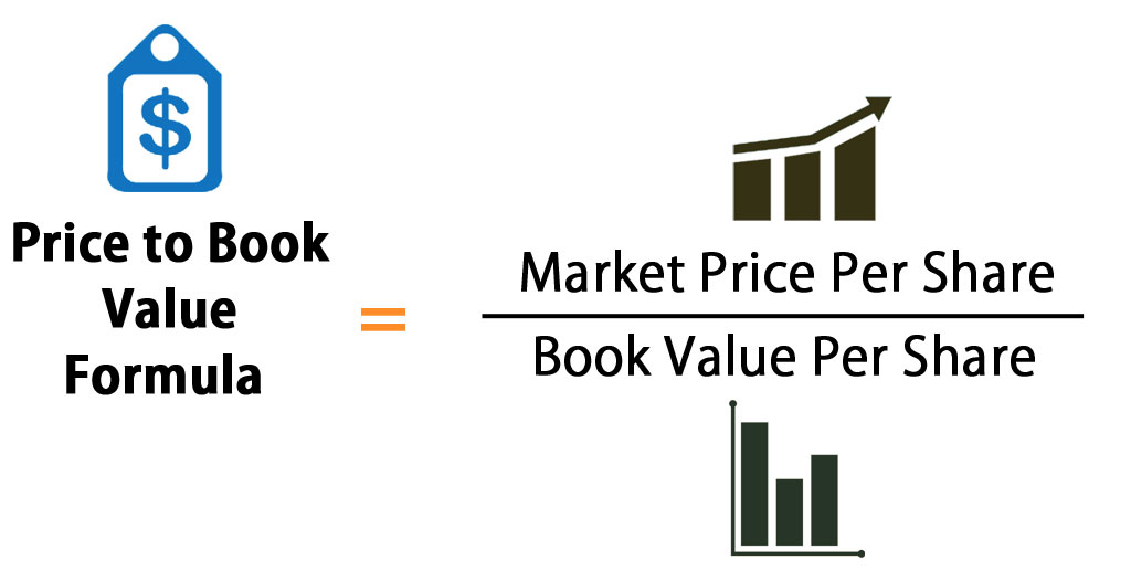 Price to Book Value Formula