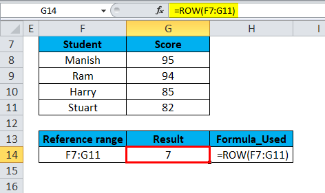 Row Function Result of Example 3
