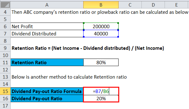 Retention Ratio Example 1-2