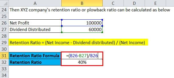 Retention Ratio Example 2-1