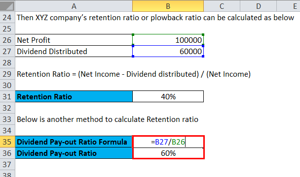 Retention Ratio Example 2-2