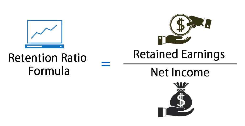 Retention Ratio Formula
