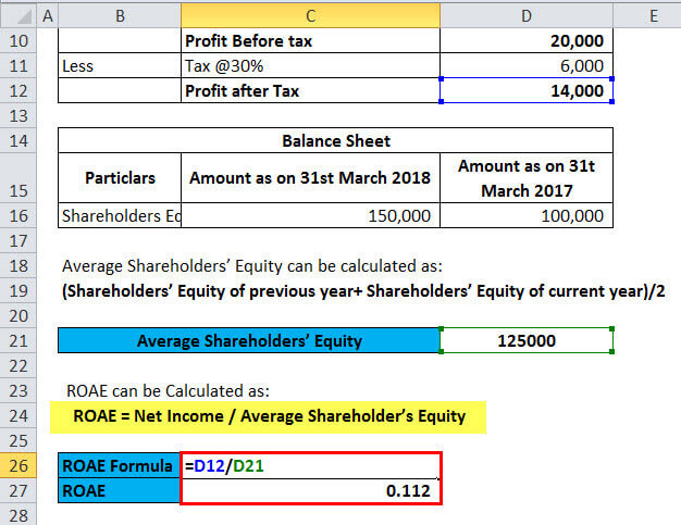 Return On Average Equity Example 1-2