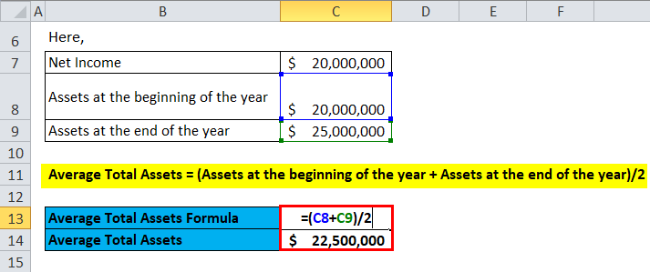 Return on Assets Example 1-1