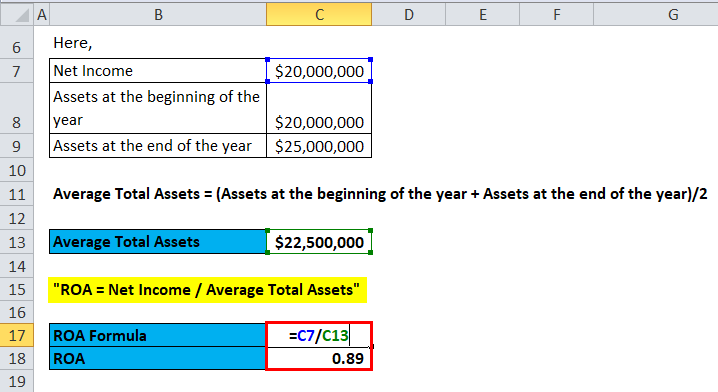 Return on Assets Example 1-2
