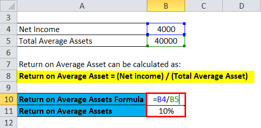 Return on Average Asset Example 1-1