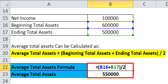 Return on Average Asset Example 2-1