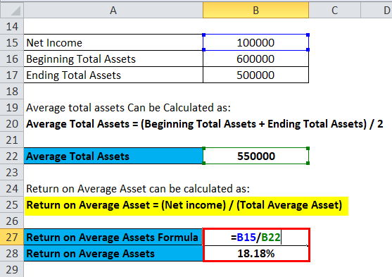Return on Average Asset Example 2-2