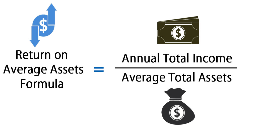 Return on Average Assets Formula